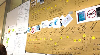 Marketingstrategie ontwikkelen met customer journeys